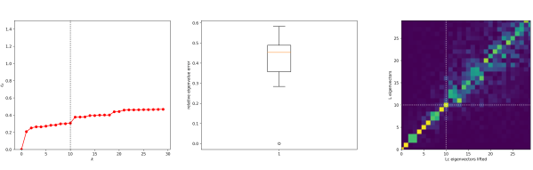 quantitative_minnesota-e1541437256626.png