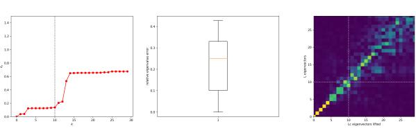 quantitative_yeast.png